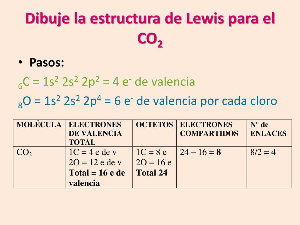 Ejercicios Estructura De Lewis Ppt Descargar