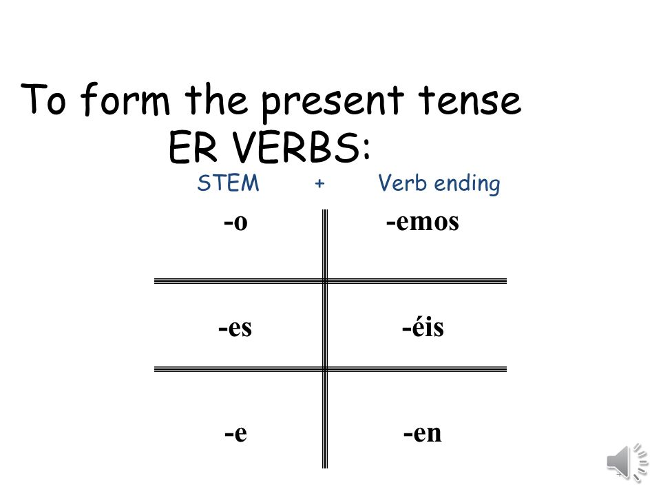 To form the present tense ER VERBS: