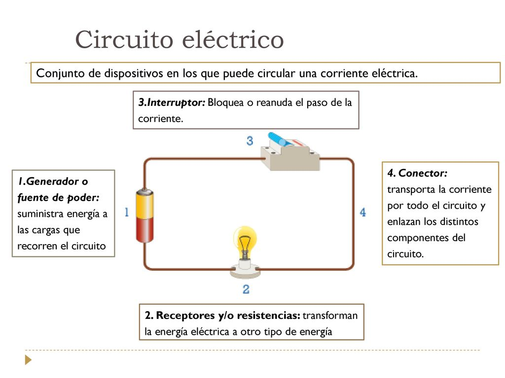 Circuito Y : Corriente y circuitos eléctricos ppt descargar