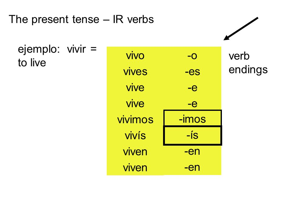 The present tense – IR verbs