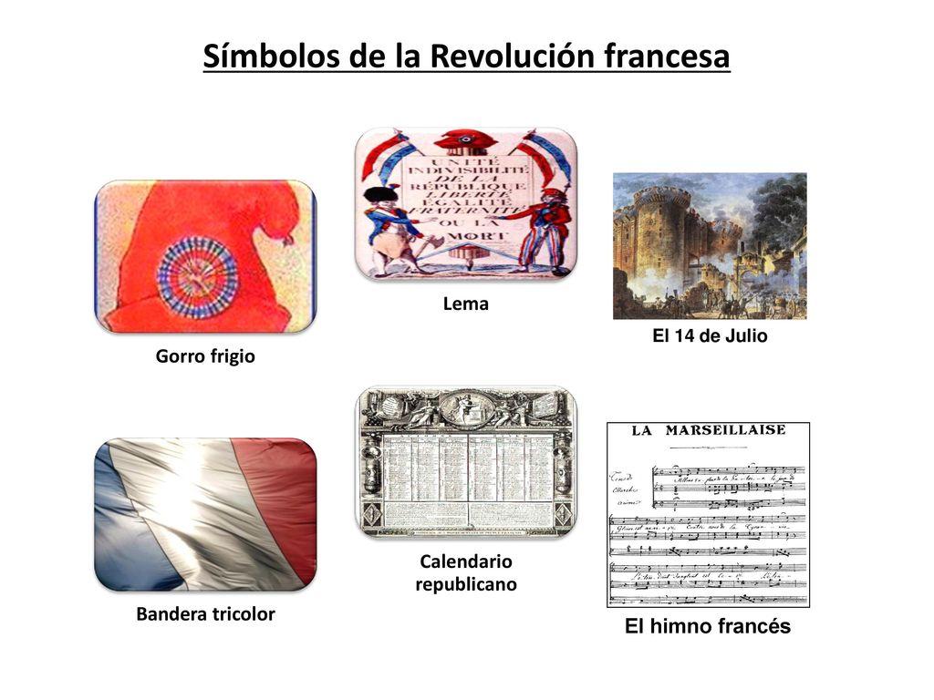 2 Revoluciones liberales y nacionalismos - ppt descargar