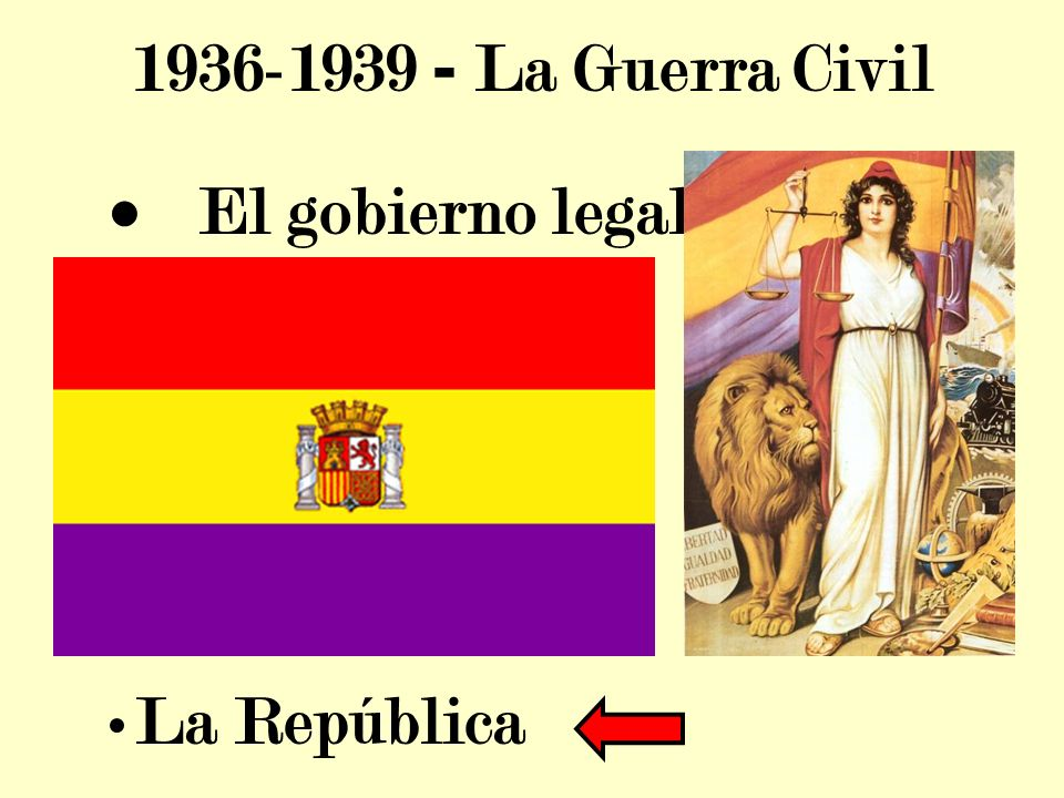 La Guerra Civil · El gobierno legal La República
