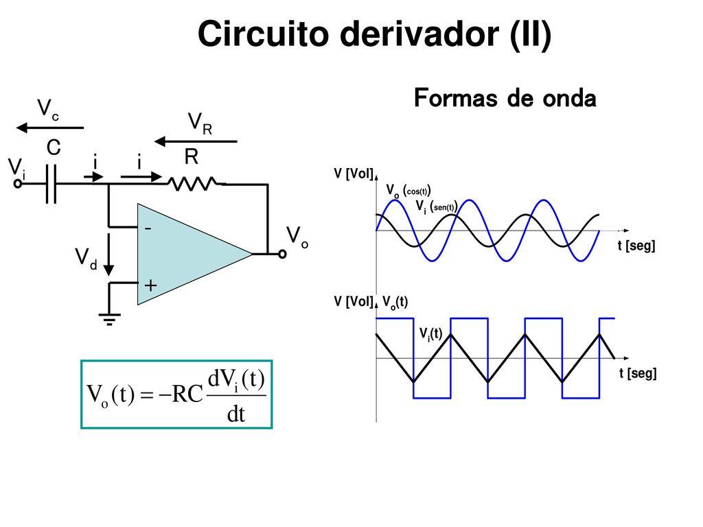 Circuito Onda : Resumen circuito onda líneas ciencia electrónica elementos