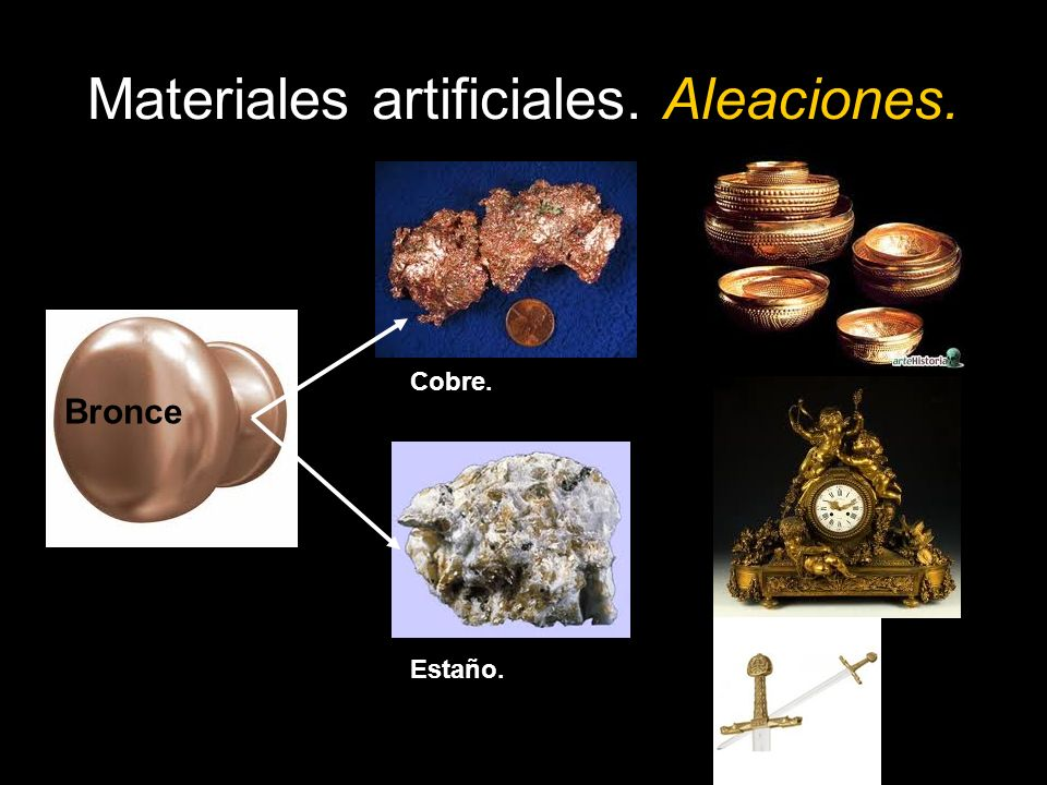Materiales artificiales. Aleaciones.