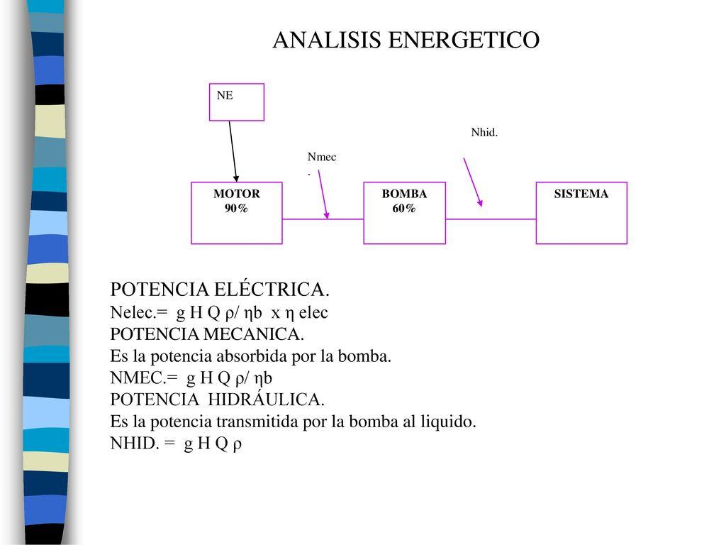 Circuito Hidraulico Mixto : Equipos de bombeo. ppt descargar