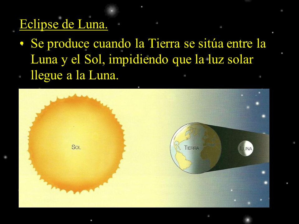 Eclipse de Luna.