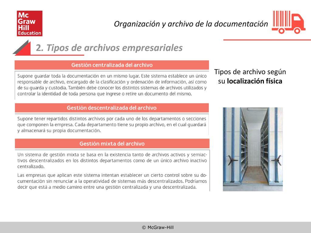 Unidad 5 Organización Y Archivo De La Documentación Ppt Descargar