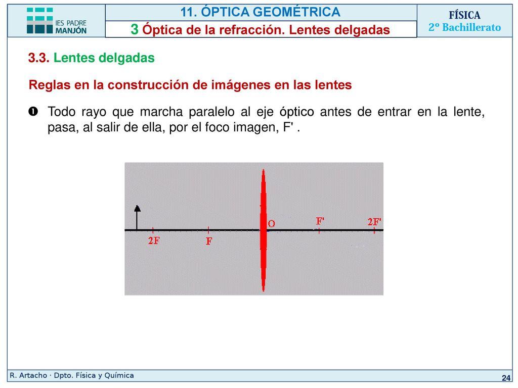82c63f8732 3 Óptica de la refracción. Lentes delgadas