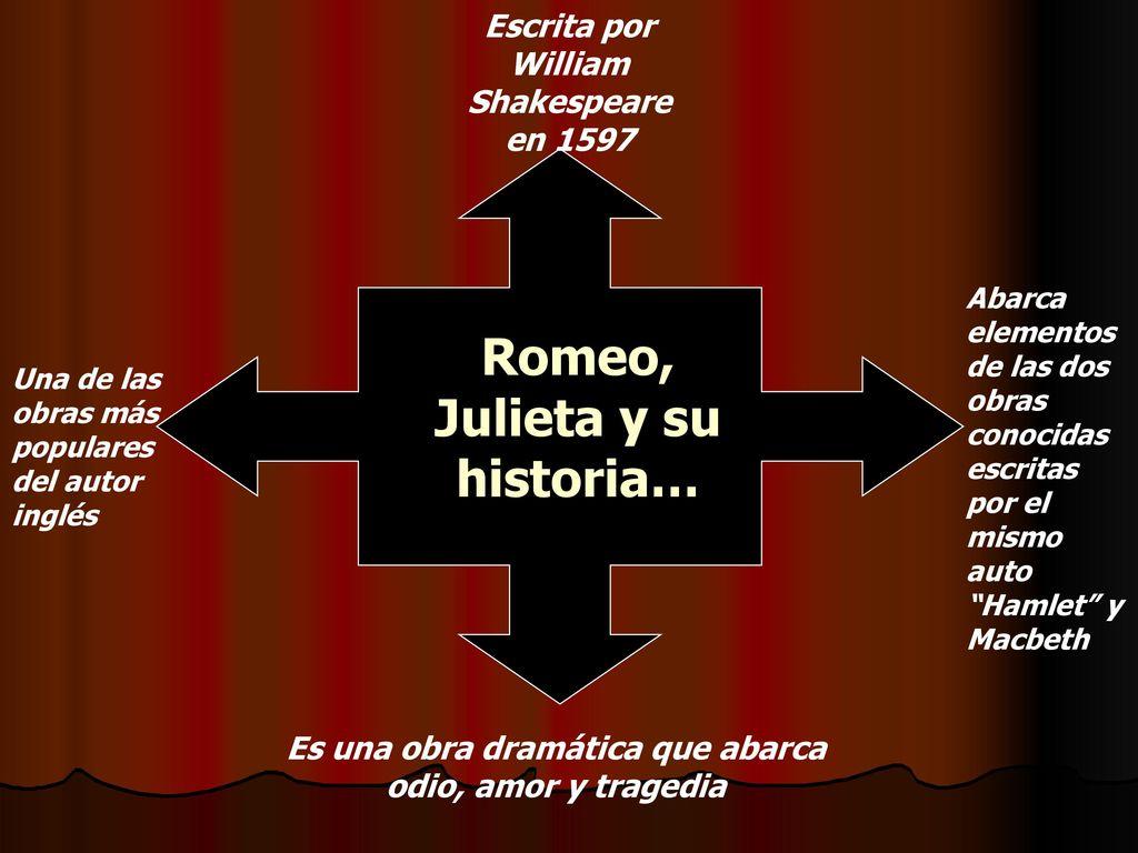 Romeo Y Julieta Dolores Mirambell Ppt Descargar