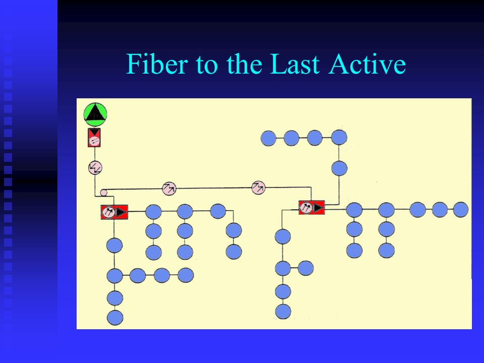 Fiber to the Last Active