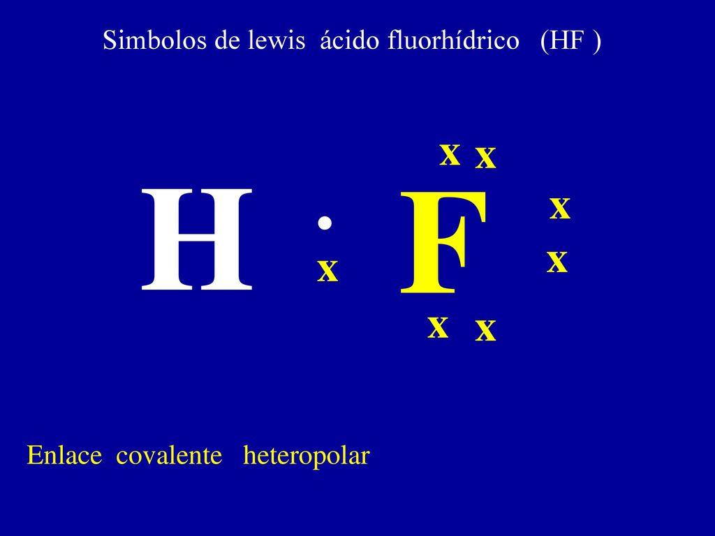 ácido Clorhídrico átomos Cloro Cl2 Lewis Wwwmiifotoscom