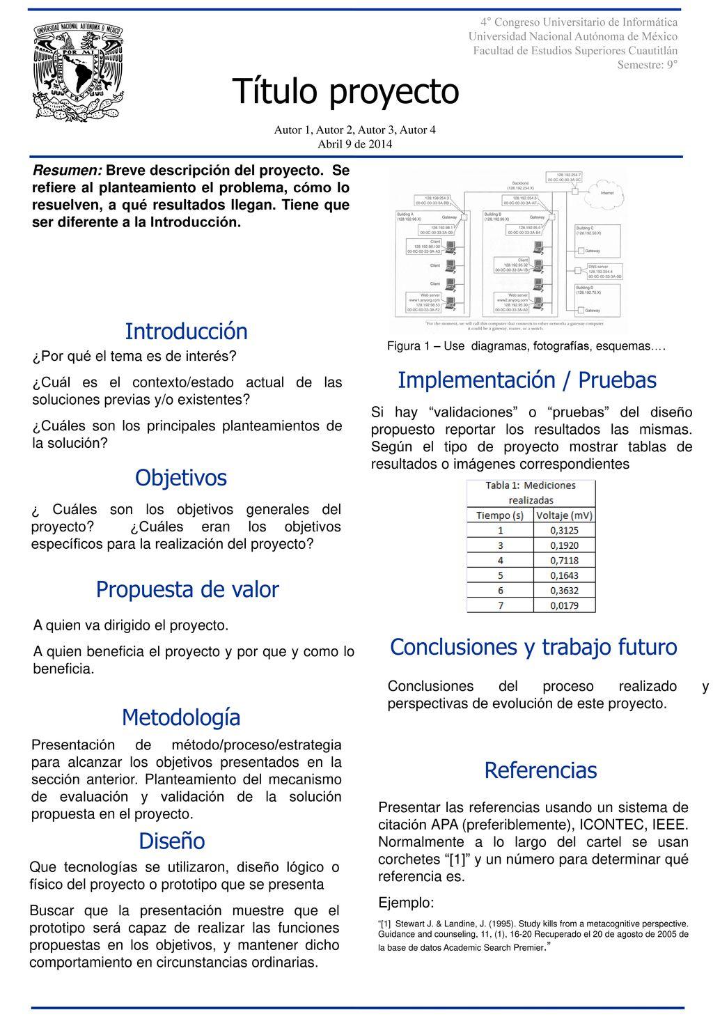 Título proyecto Introducción Implementación   Pruebas Objetivos ... ae71498fca396