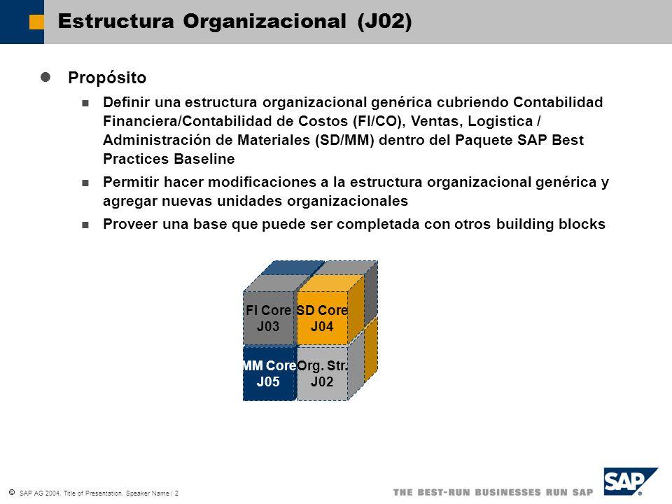 Estructura Organizacional J02 Overview Colombia Ppt