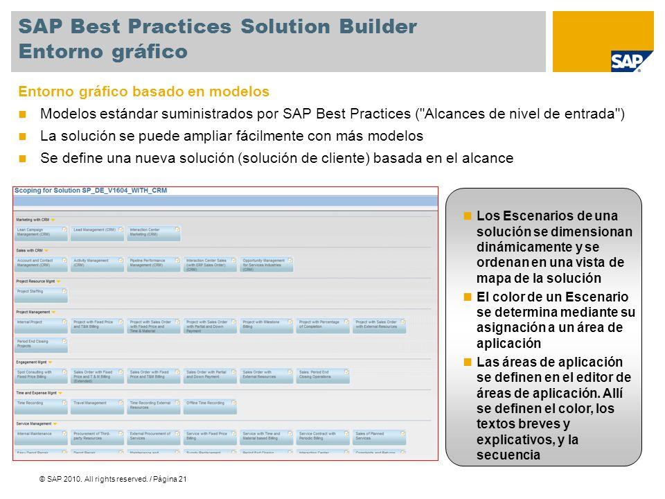 SAP Best Practices Solution Builder Entorno gráfico