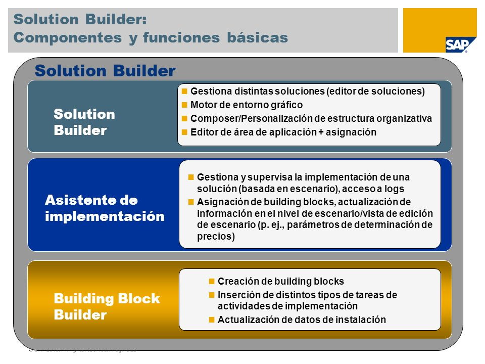 Solution Builder: Componentes y funciones básicas