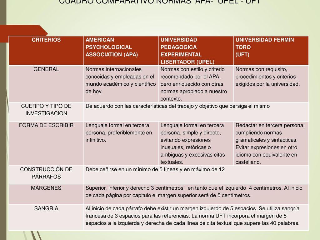 Cuadro Comparativo De Los Tipos De Investigacion Cientifica