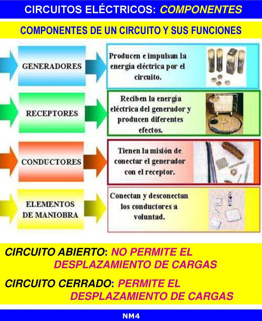 Circuito Y : Circuitos elÉctricos de corriente continua ppt descargar