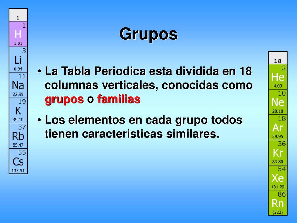 Vamos a ver algunos ejemplos ppt descargar 14 grupos la tabla periodica esta dividida urtaz Images