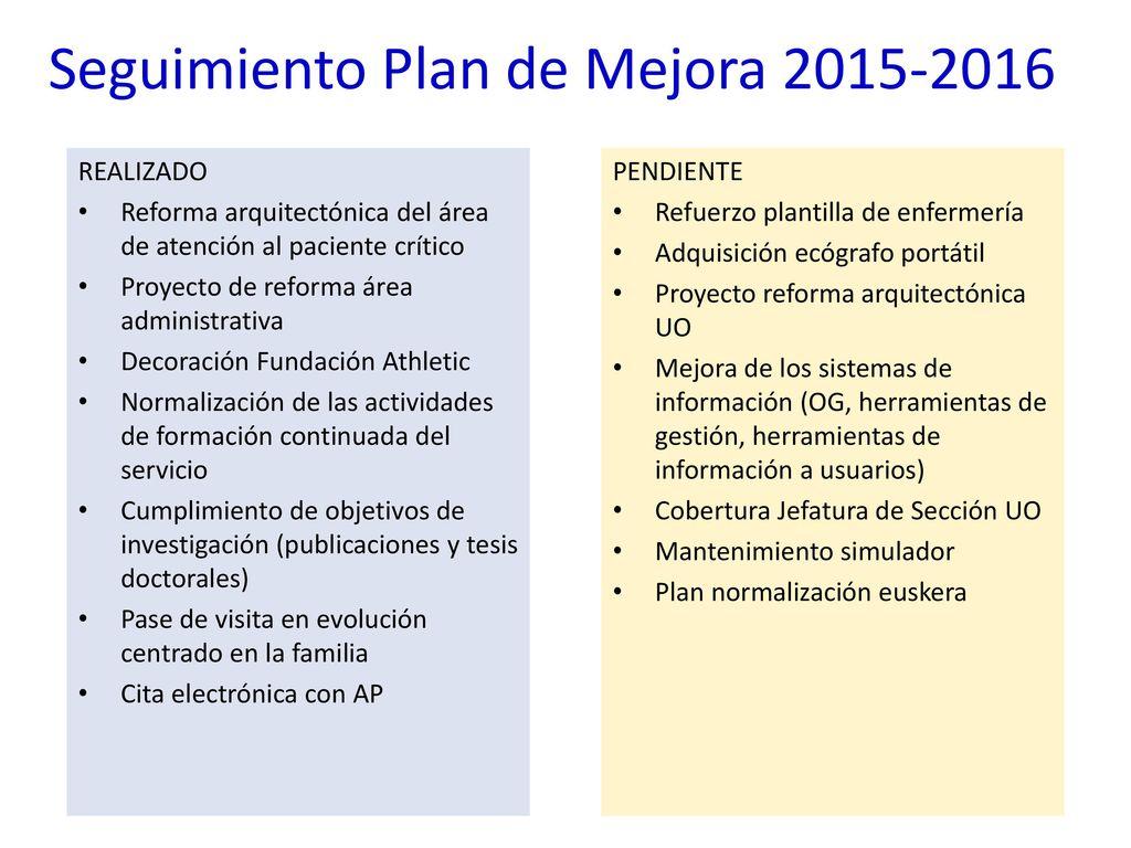 Asombroso Plantilla De Plan De Mejora Patrón - Colección De ...