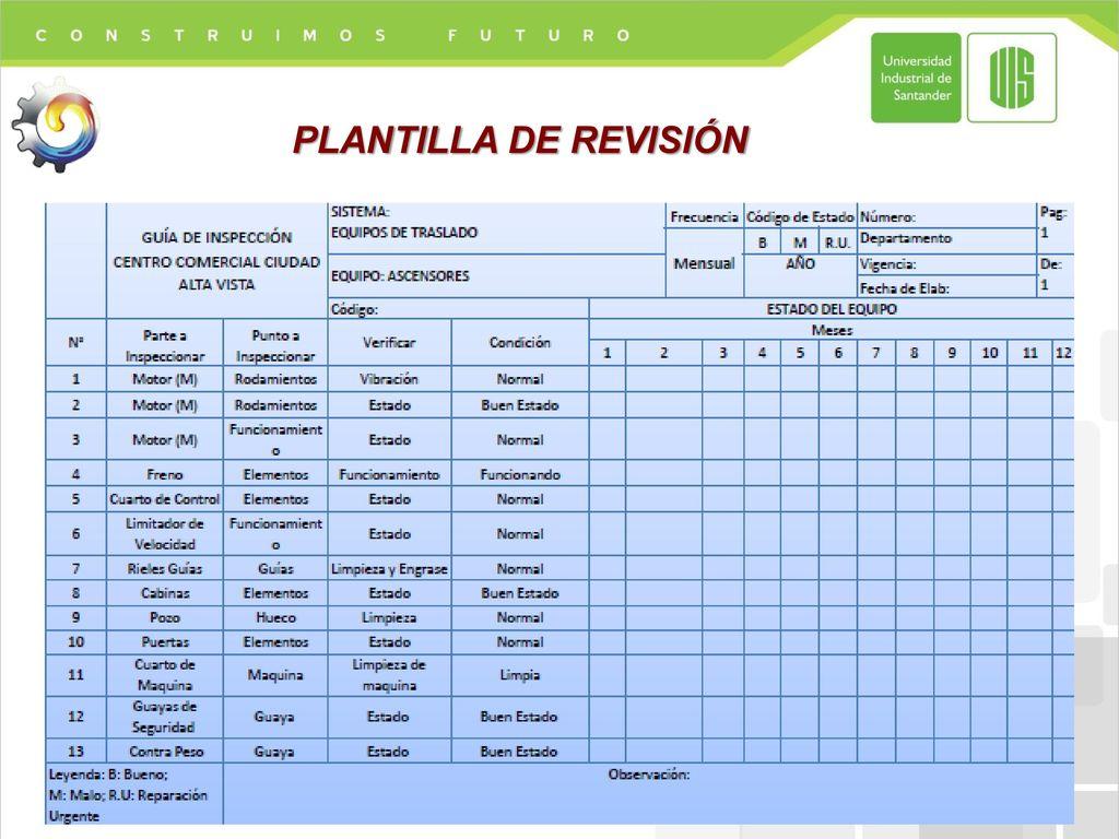 MANTENIMIENTO DE ASCENSORES Y ESCALERAS - ppt descargar