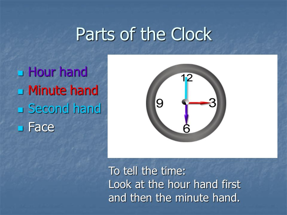 Parts of the Clock Hour hand Minute hand Second hand Face
