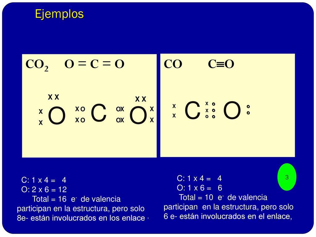 Estructuras De Lewis Para Compuestos Y Fuerzas Intermoleculares Fuerzas De Atracción Entre Compuestos Semana Licda Isabel Fratti De Ppt Descargar