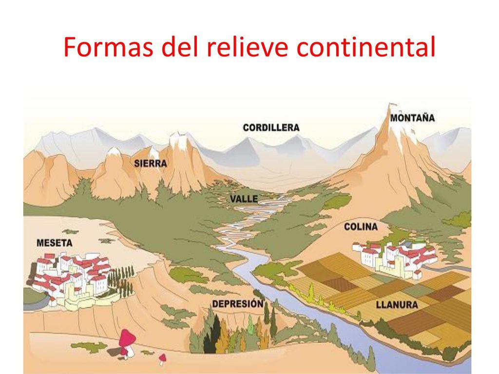 Resultado de imagen de relieve continental