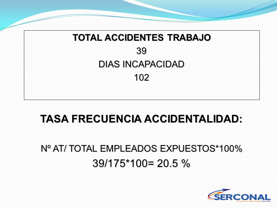 TOTAL ACCIDENTES TRABAJO TASA FRECUENCIA ACCIDENTALIDAD: