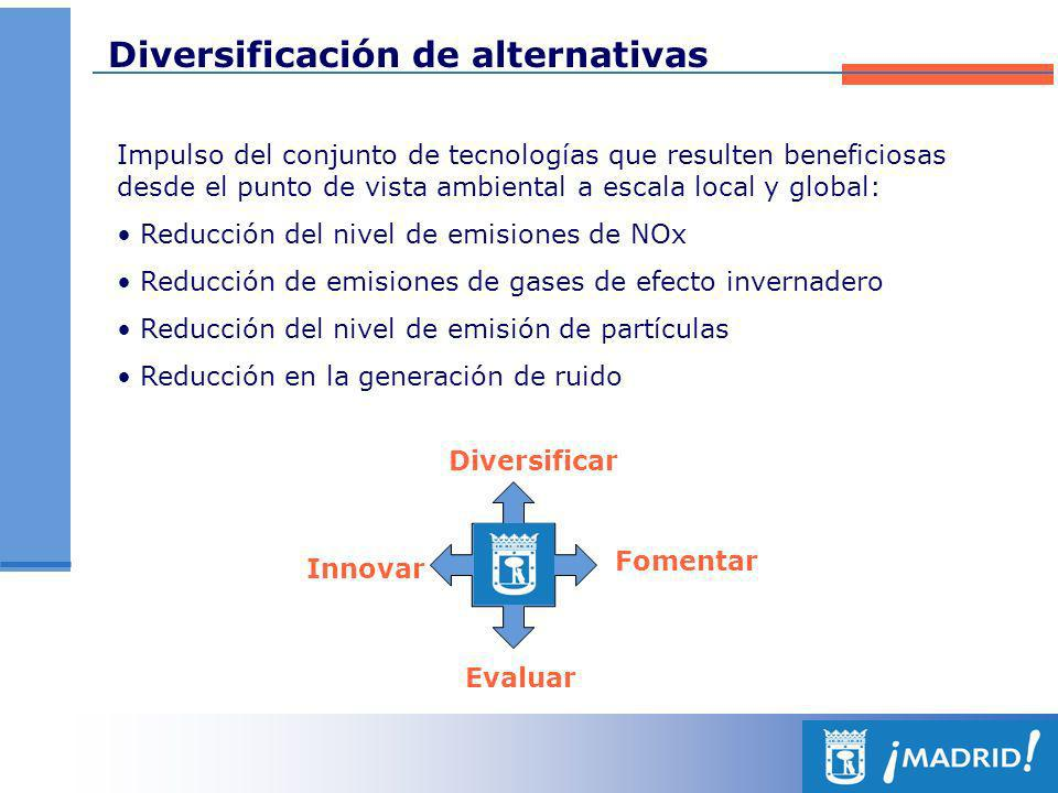Diversificación de alternativas