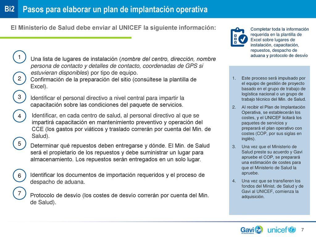 PLATAFORMA DE OPTIMIZACIÓNDEL EQUIPO DE LA CADENA DE FRÍO - ppt ...