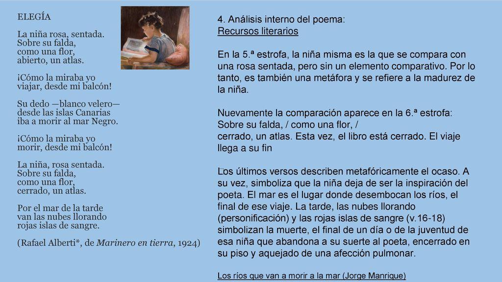 Aprender A Declamar Un Poema Aprender A Analizar Un Texto