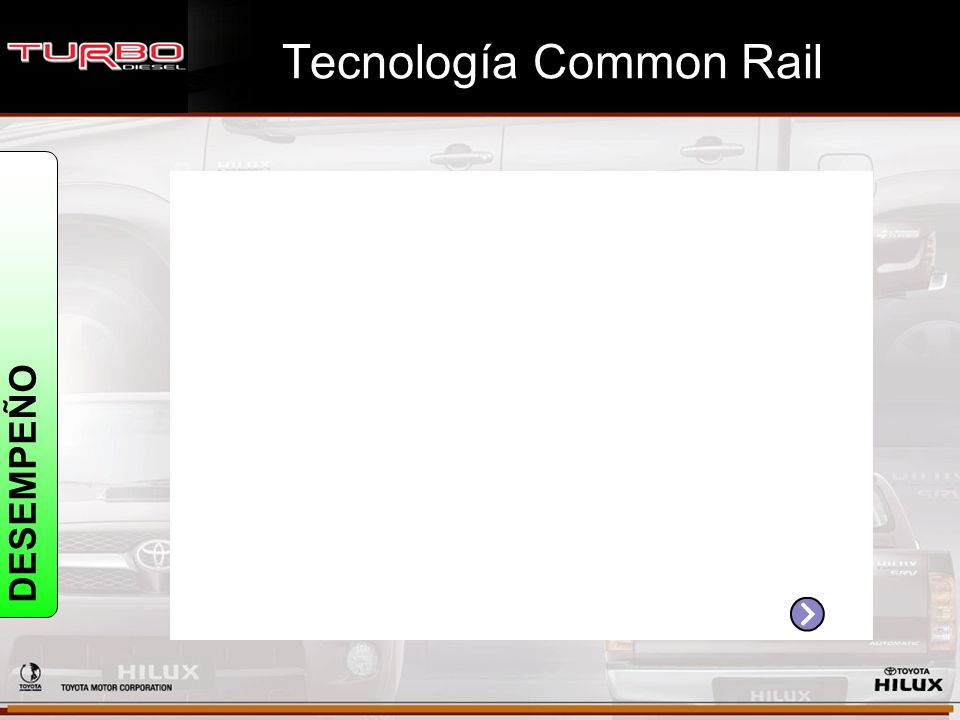 Tecnología Common Rail