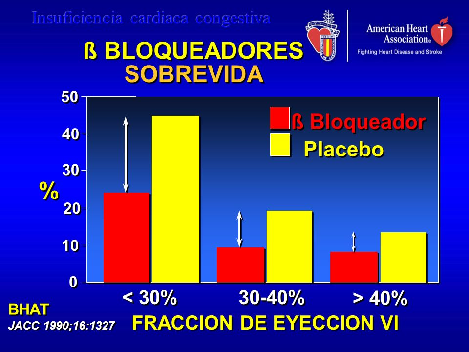 FRACCION DE EYECCION VI