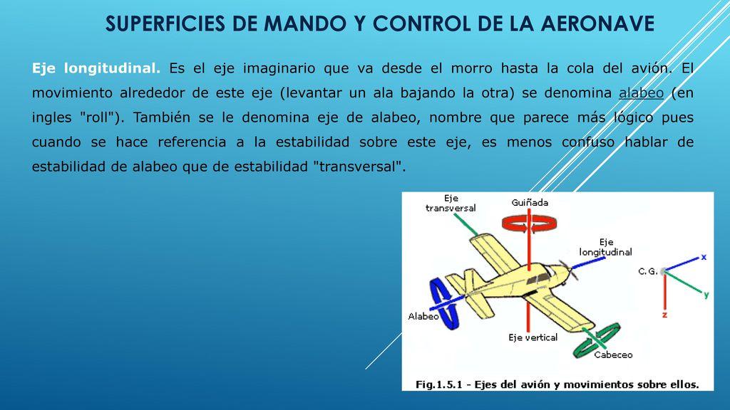 SUPERFICIES DE MANDO Y CONTROL DE LA AERONAVE - ppt descargar