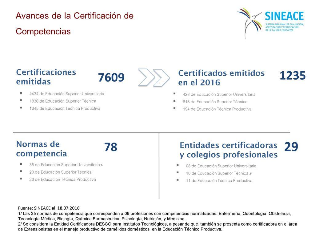 Bonito Certificado De Nacimiento Del Condado De Cobb Festooning ...