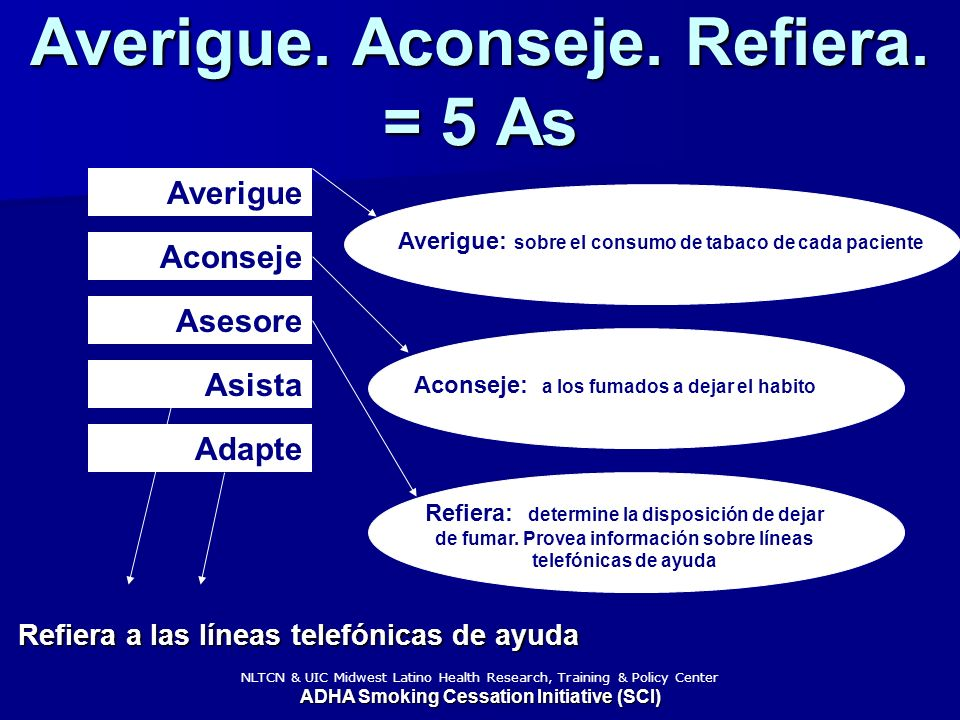 Averigue. Aconseje. Refiera. = 5 As