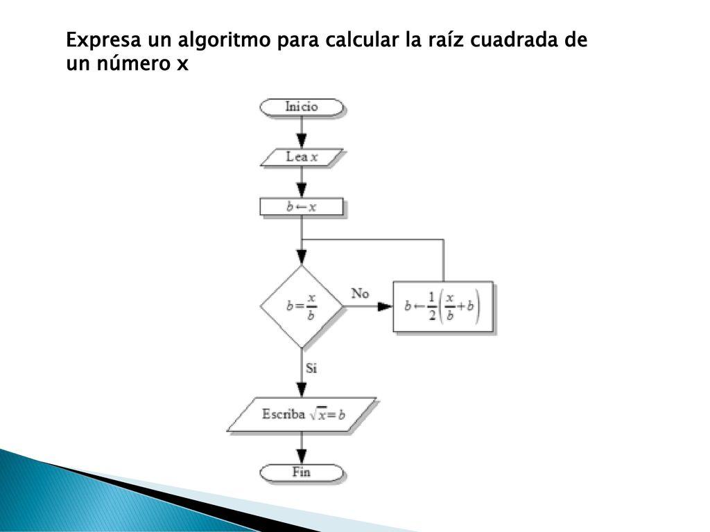 Algoritmos por carolina r ppt descargar diagramas de flujo 5 expresa un algoritmo para calcular la raz cuadrada ccuart Gallery