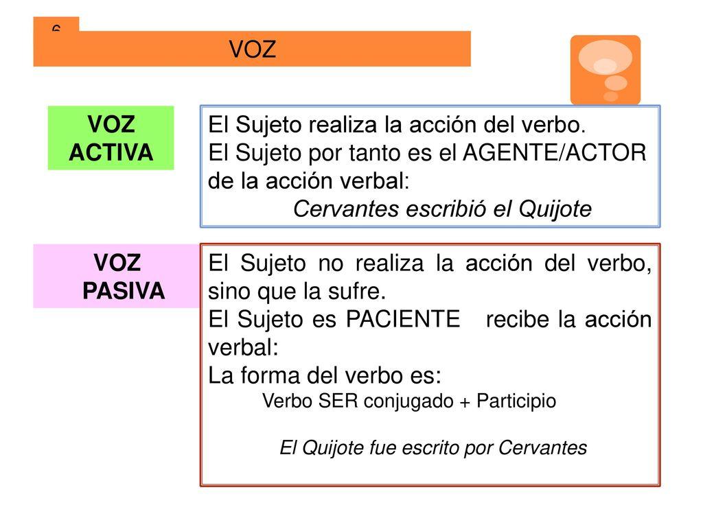 Bonito Mejores Verbos De Acción De Currículum Modelo - Ejemplo De ...