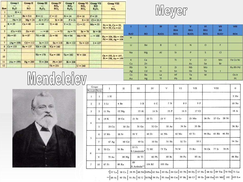 La tabla peridica 2 qumica ppt descargar 5 meyer mendeleiev urtaz Image collections