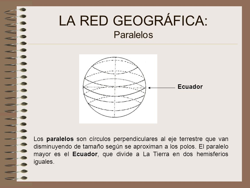 LA RED GEOGRÁFICA: Paralelos