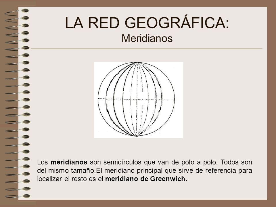 LA RED GEOGRÁFICA: Meridianos