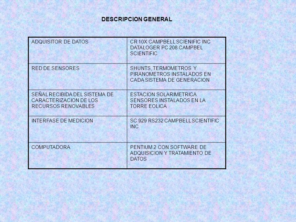 DESCRIPCION GENERAL ADQUISITOR DE DATOS
