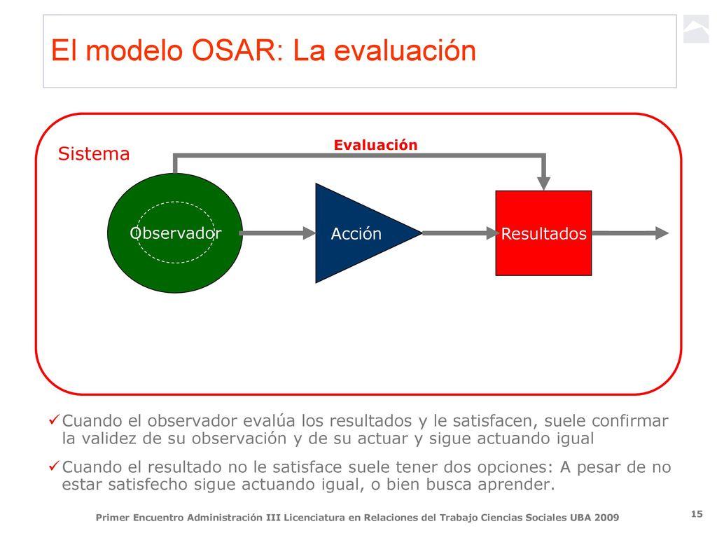 15 El modelo OSAR: La evaluación. Sistema Acción Resultados Observador ...