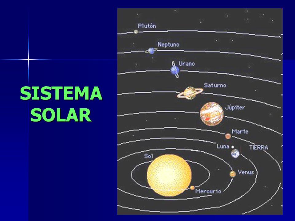 sistema solar nuestro sistema solar consiste en una