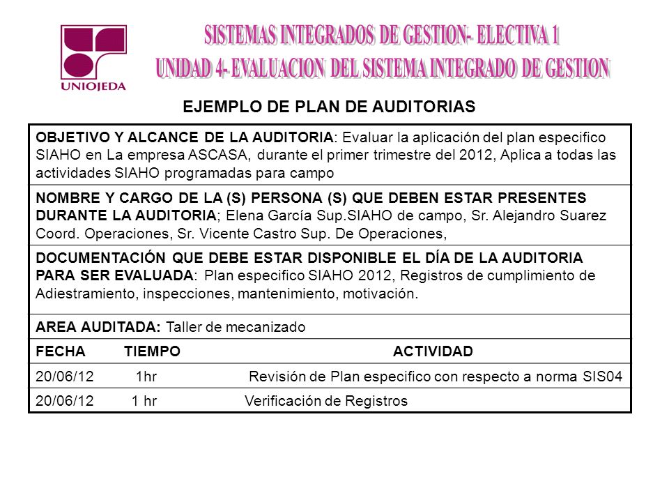 EJEMPLO DE PLAN DE AUDITORIAS
