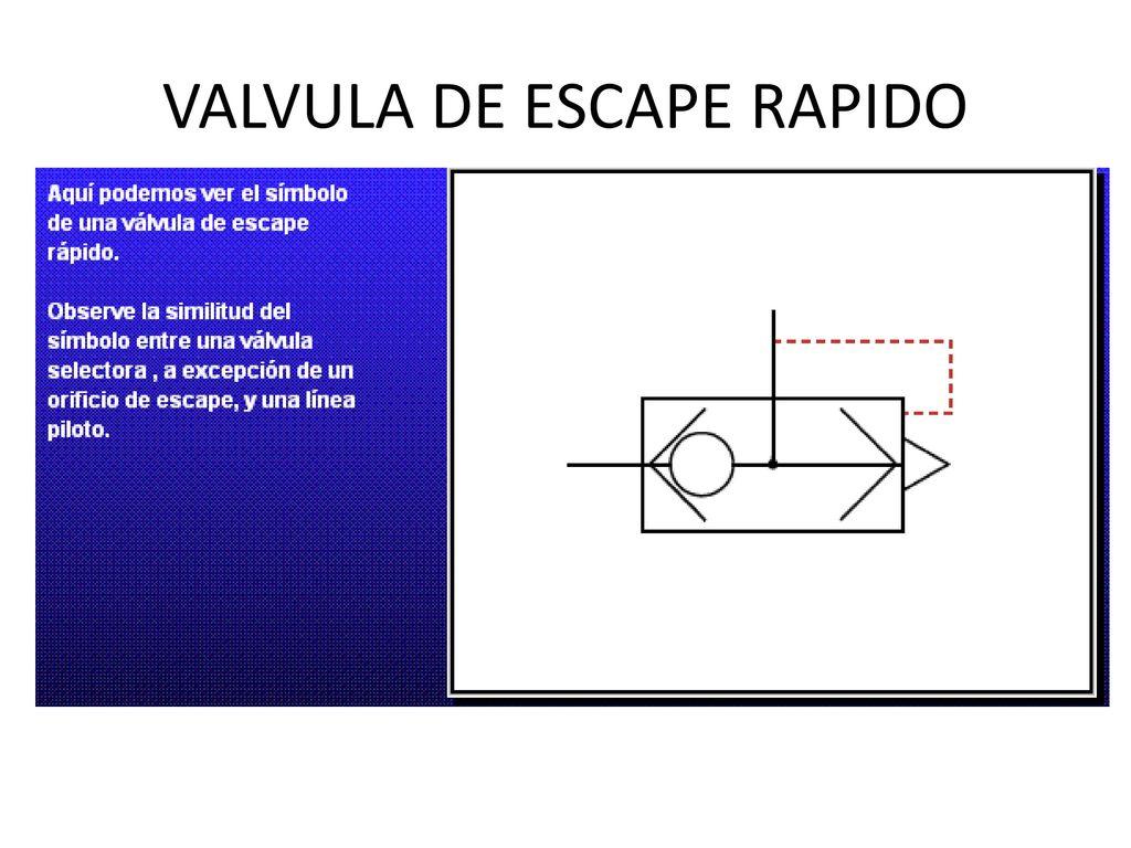 Valvula de escape rapido neumatica simbologia