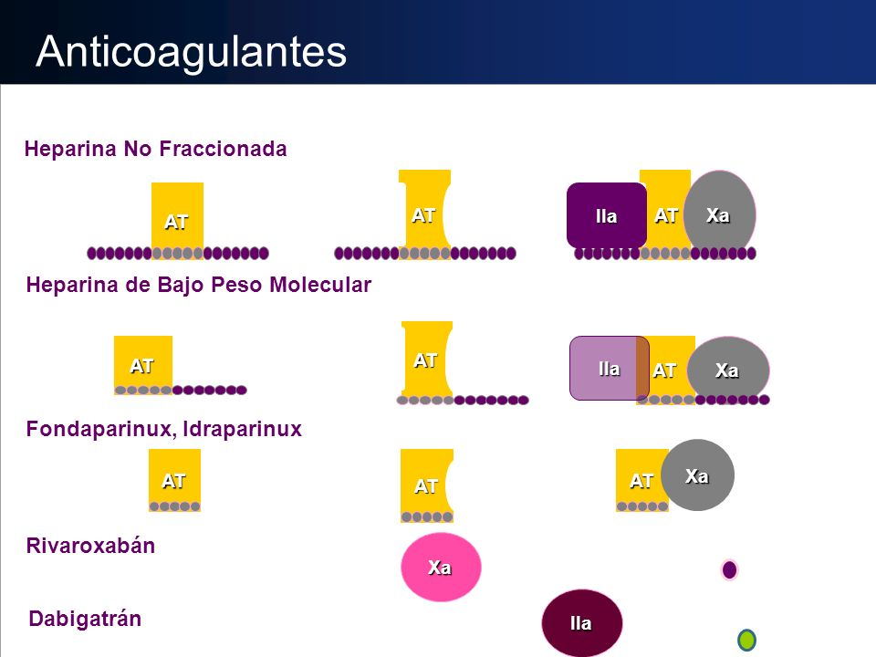 Anticoagulantes Heparina No Fraccionada