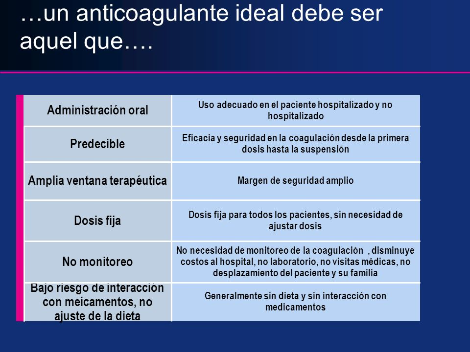 …un anticoagulante ideal debe ser aquel que….