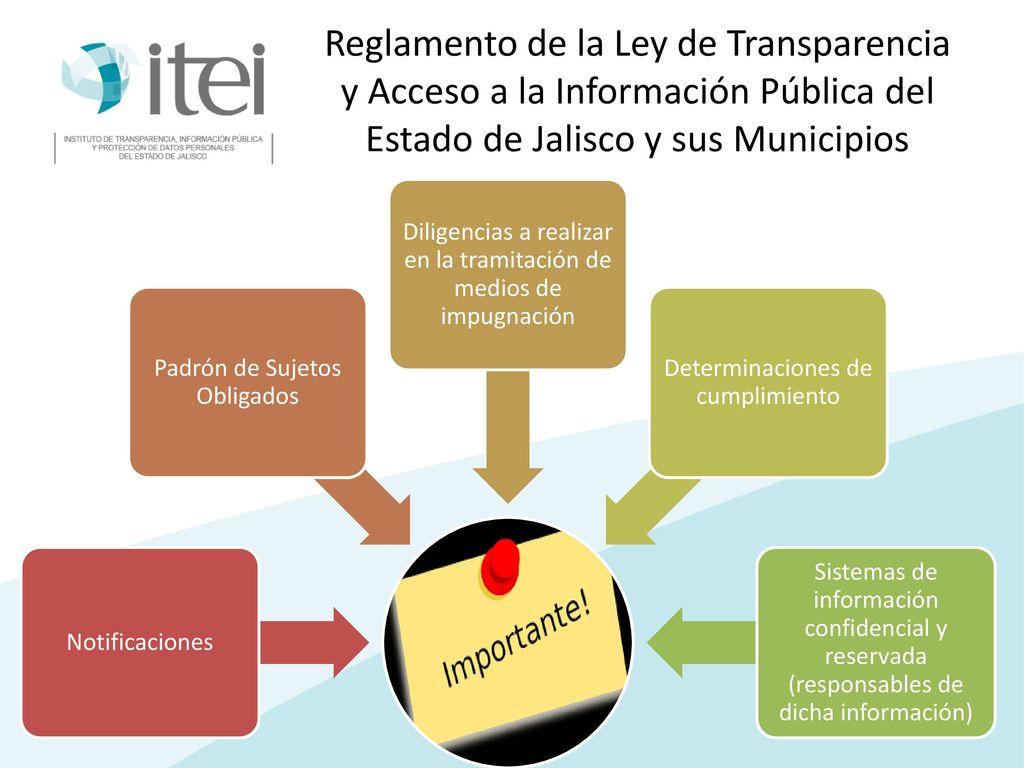 Diplomado en Transparencia y Protección de Datos Personales - ppt descargar