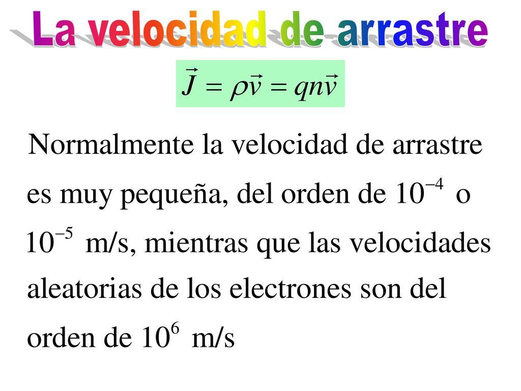 Resultado de imagen para velocidad de arrastre de los electrones